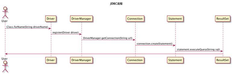 JDBCpng