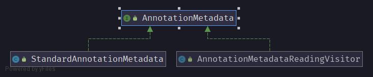 AnnotationMetadata.png