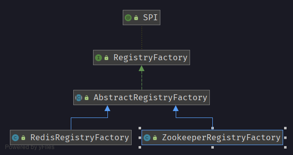RegistryFactory.png