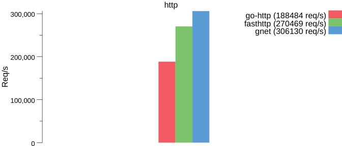 httplinux.png