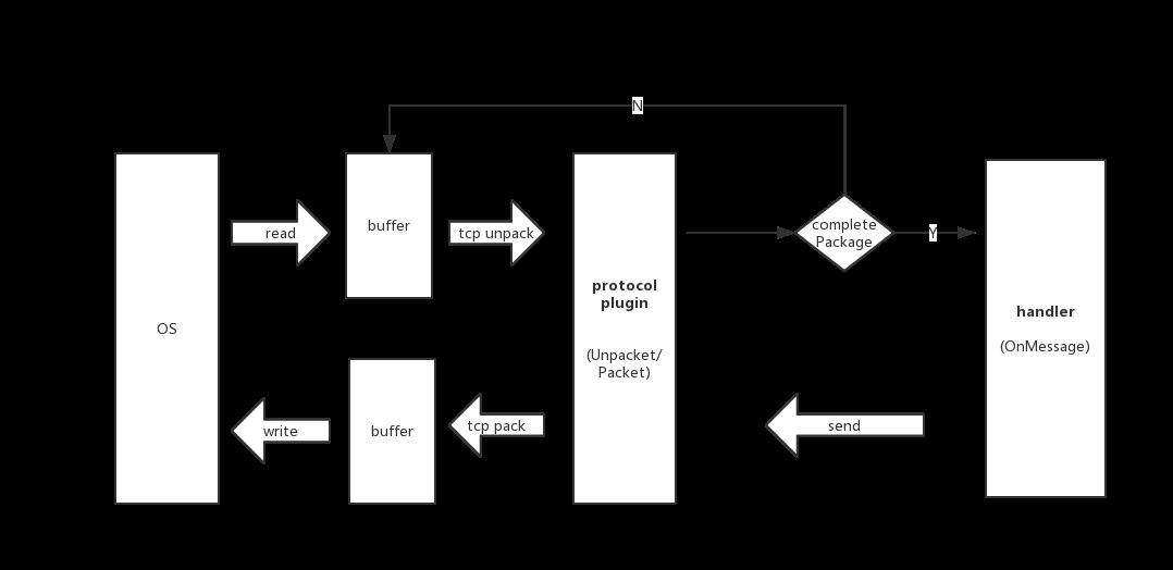 protocol.png