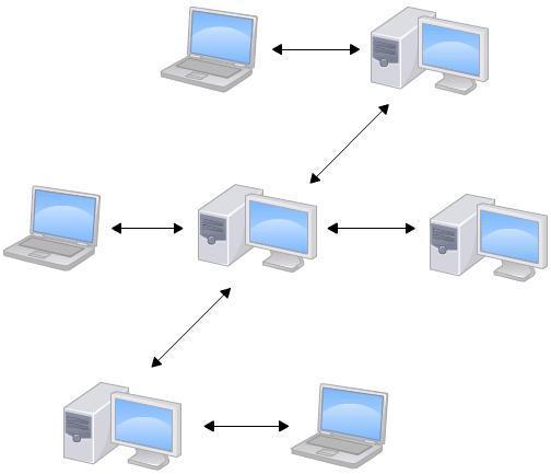 distributed-repo