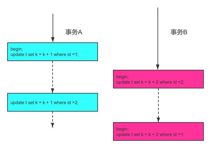 条件结构流程图.png