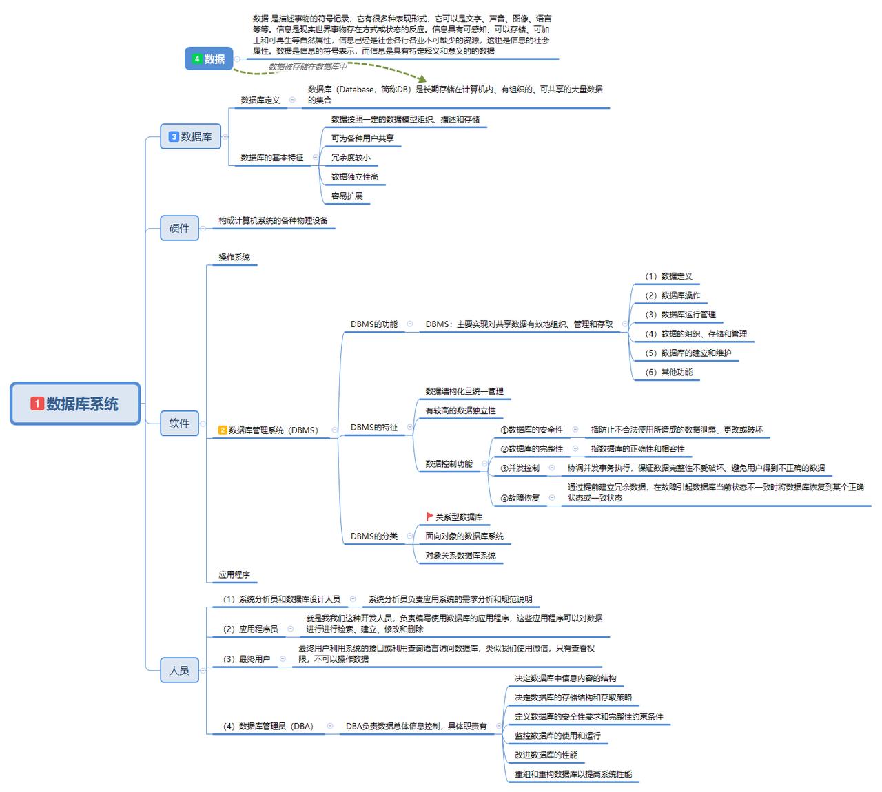 数据库系统.png