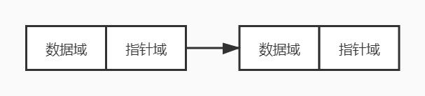 单链表.jpg