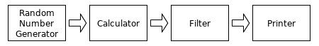 dataflowlinear.png