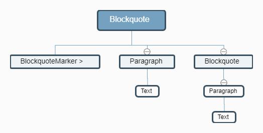 Blockquote.png