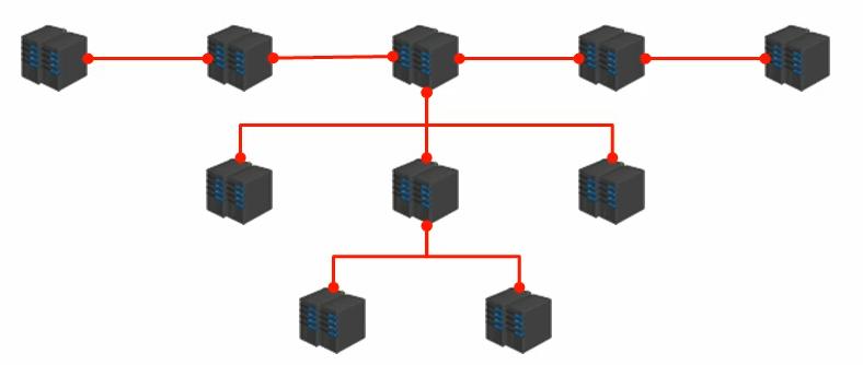 主从服务器串联.png