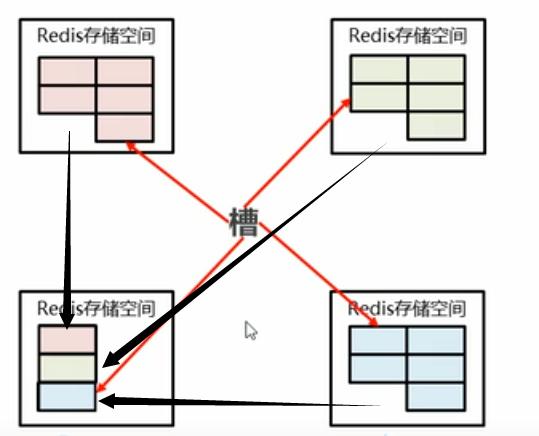 数据存储设计.png