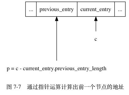 entrycalc