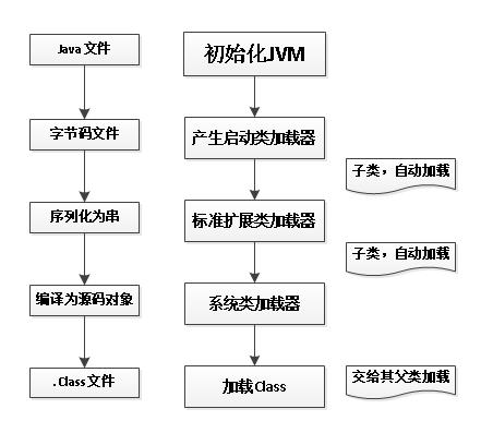 java类加载过程.png