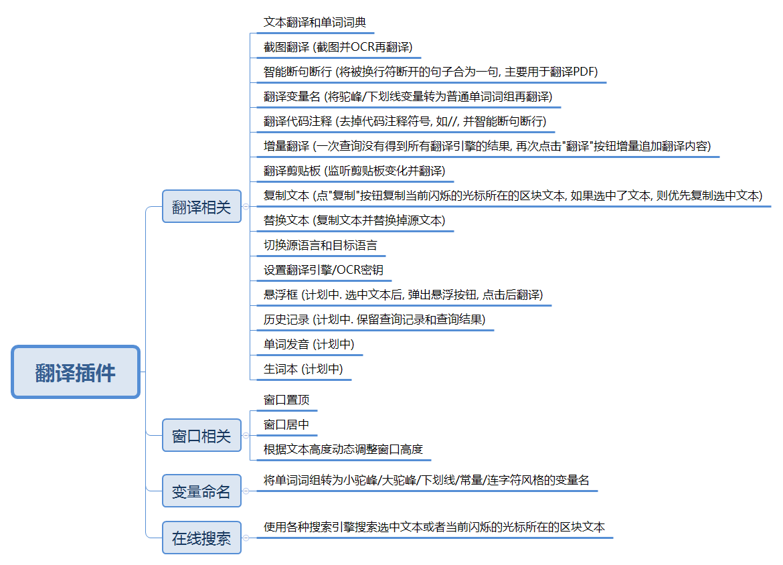 翻译插件.png