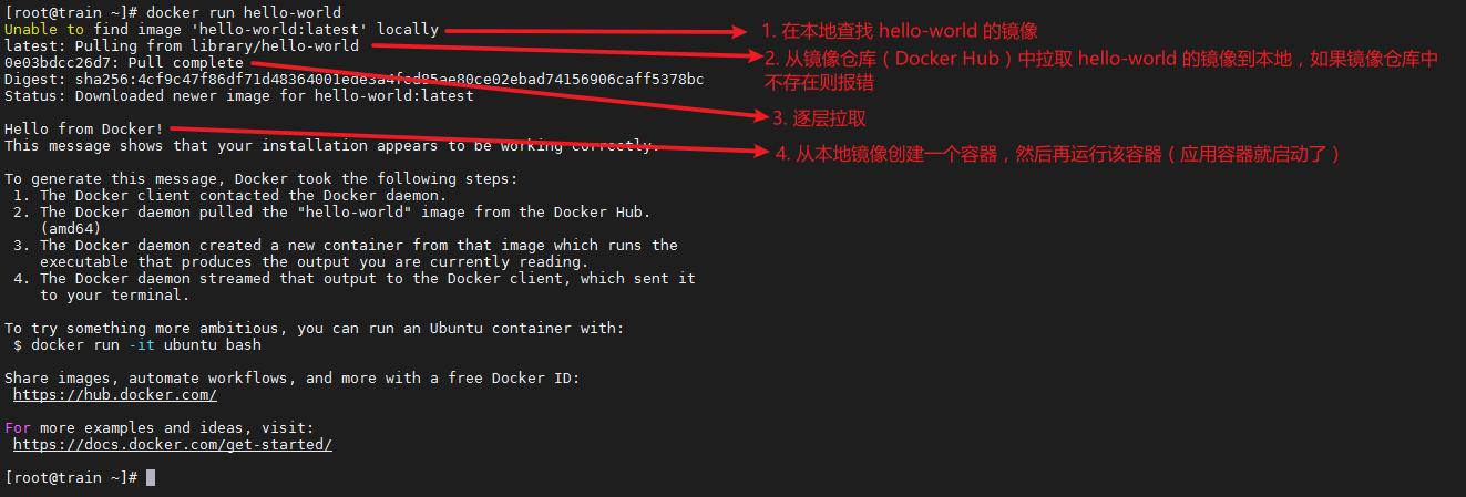 Docker Container 运行过程