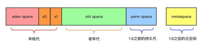 分代回收算法.jpg