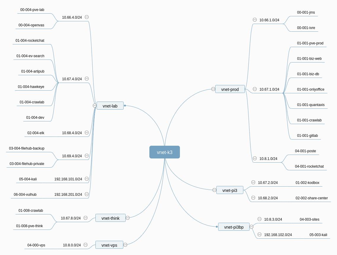 新版网络整体布局图.png